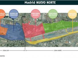 Madrid Nuevo Norte, la nueva Operación Chamartín de la capital