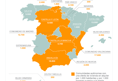 Los precios del alquiler aumentarán un 2% de media en España en el segundo semestre del año