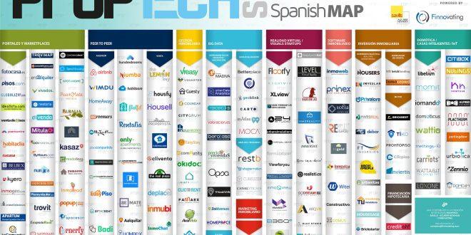 El número de empresas PropTech supera las 200 en España