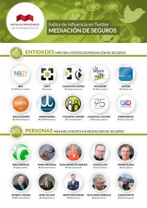 infogr-mdp-mediadores-2019